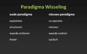 paradigma wisseling