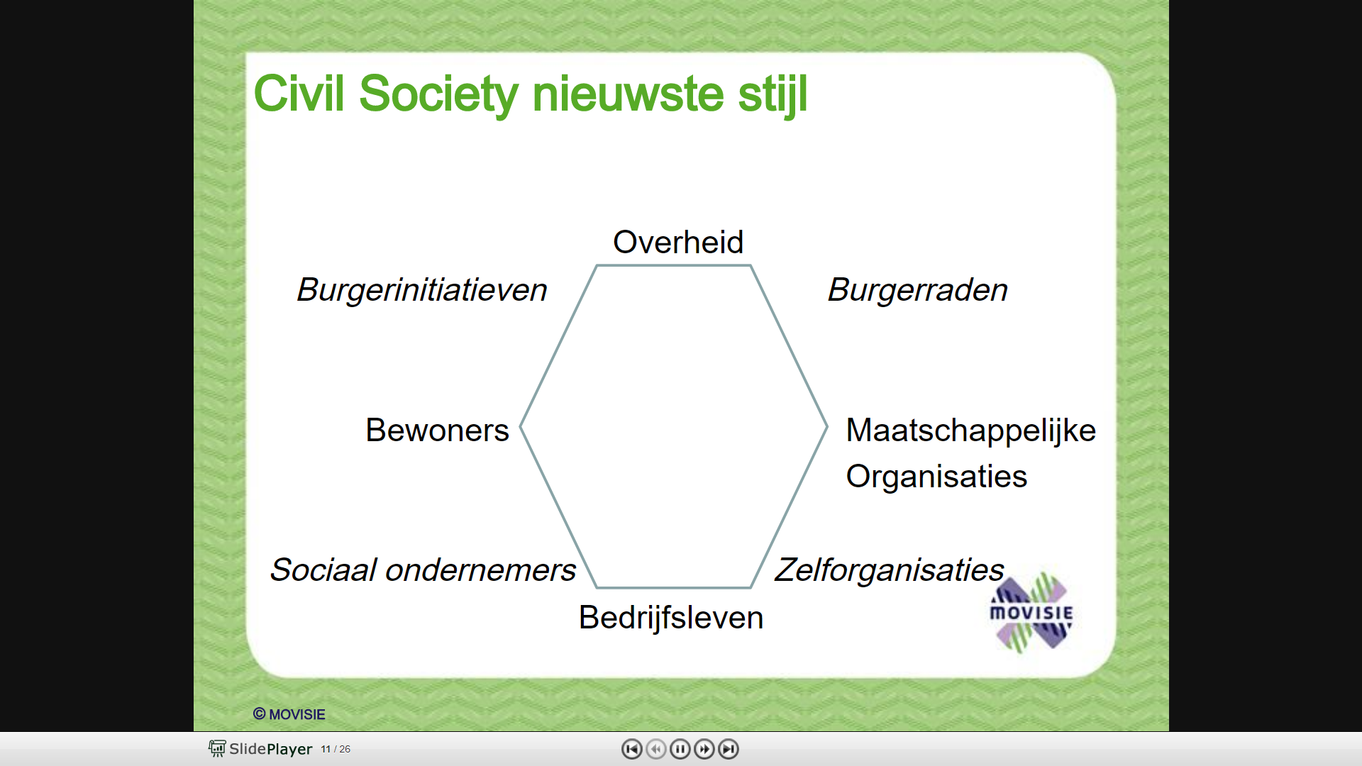 Civil society nieuw